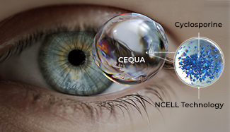 A drop of CEQUA going into an eye and NCELL Technology encapsulating the active ingredient (cyclosporine), shown as blue dots.